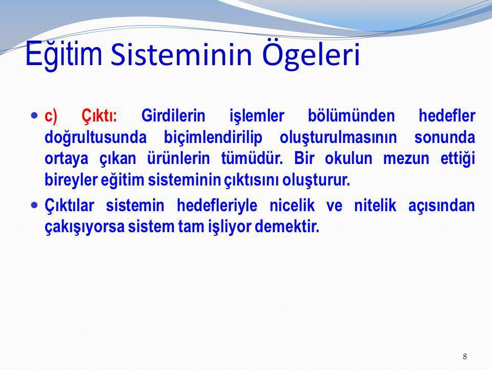 Eğitim Sisteminin Ögeleri d) Kontrol: Mikro anlamda kontrol, eğitim sürecindeki sınavlar ile yapılmaktadır.