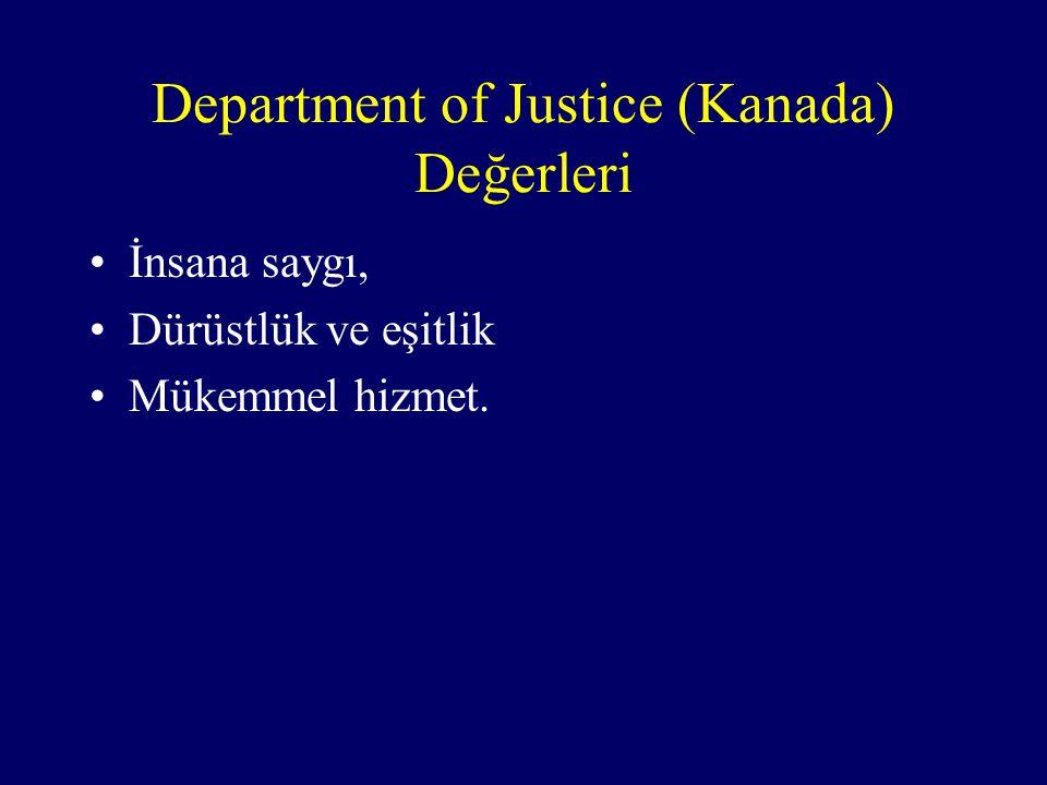 Department of Justice (Kanada) Değerleri İnsana saygı, Dürüstlük ve eşitlik Mükemmel hizmet.