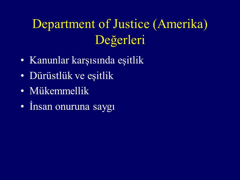 Department of Justice (Amerika) Değerleri Kanunlar karşısında eşitlik Dürüstlük ve eşitlik Mükemmellik İnsan onuruna saygı