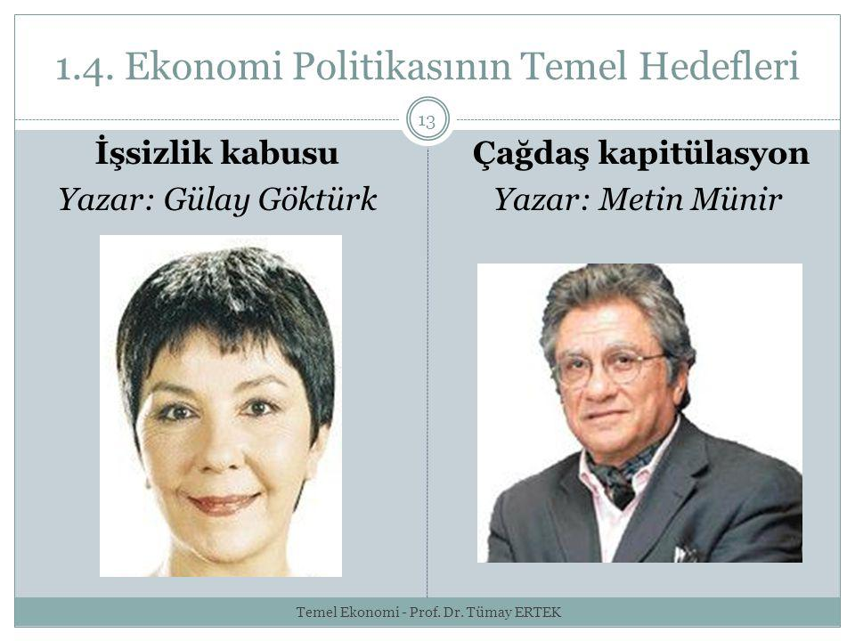 1.4. Ekonomi Politikasının Temel Hedefleri 13 İşsizlik kabusu Yazar: Gülay Göktürk Çağdaş kapitülasyon Yazar: Metin Münir Temel Ekonomi - Prof. Dr. Tü