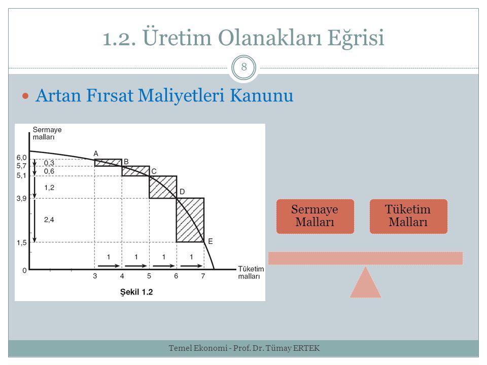 1.2. Üretim Olanakları Eğrisi 8 Artan Fırsat Maliyetleri Kanunu Sermaye Malları Tüketim Malları Temel Ekonomi - Prof. Dr. Tümay ERTEK