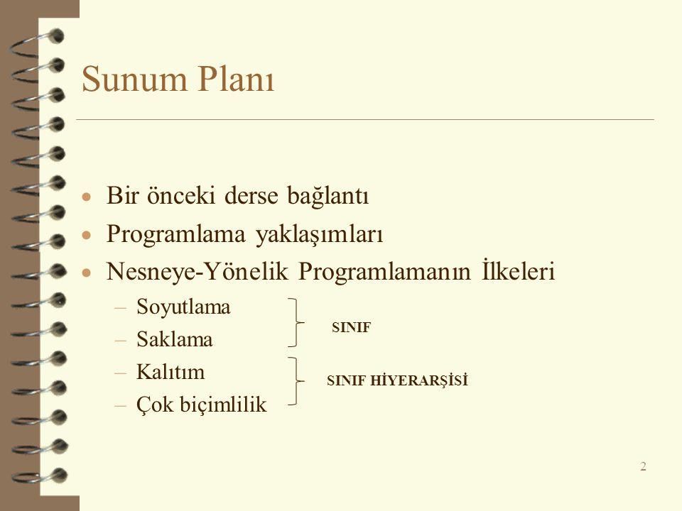 Sunum Planı  Bir önceki derse bağlantı  Programlama yaklaşımları  Nesneye-Yönelik Programlamanın İlkeleri –Soyutlama –Saklama –Kalıtım –Çok biçimli