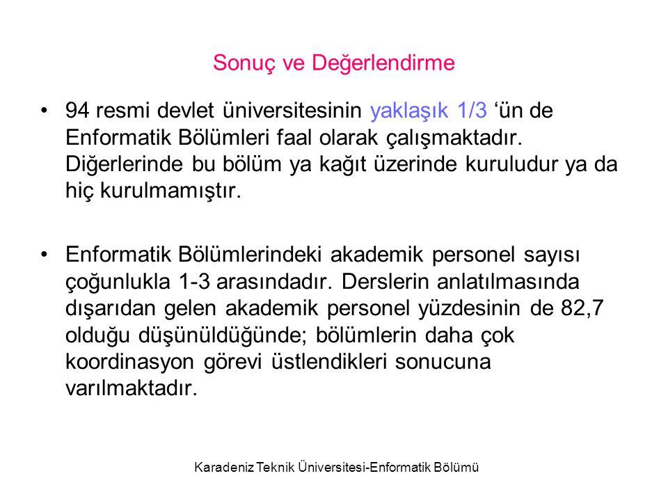Karadeniz Teknik Üniversitesi-Enformatik Bölümü Sonuç ve Değerlendirme 94 resmi devlet üniversitesinin yaklaşık 1/3 'ün de Enformatik Bölümleri faal olarak çalışmaktadır.