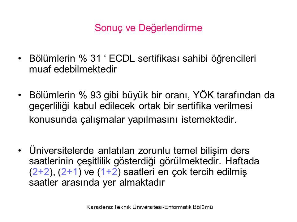 Karadeniz Teknik Üniversitesi-Enformatik Bölümü Sonuç ve Değerlendirme Bölümlerin % 31 ' ECDL sertifikası sahibi öğrencileri muaf edebilmektedir Bölümlerin % 93 gibi büyük bir oranı, YÖK tarafından da geçerliliği kabul edilecek ortak bir sertifika verilmesi konusunda çalışmalar yapılmasını istemektedir.