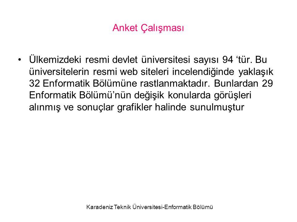 Karadeniz Teknik Üniversitesi-Enformatik Bölümü Şekil 1. Akademik personel sayısı (%)