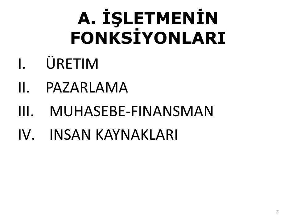 A. İŞLETMENİN FONKSİYONLARI I.ÜRETIM II.PAZARLAMA III. MUHASEBE-FINANSMAN IV. INSAN KAYNAKLARI 2