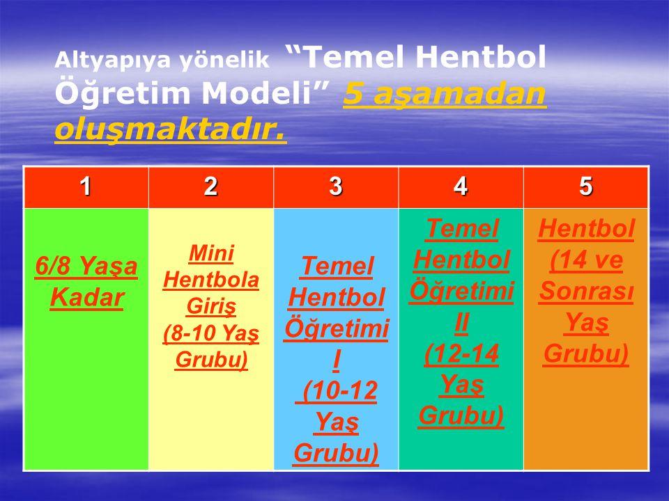 12345 6/8 Yaşa Kadar Mini Hentbola Giriş (8-10 Yaş Grubu) Temel Hentbol Öğretimi I (10-12 Yaş Grubu) Temel Hentbol Öğretimi II (12-14 Yaş Grubu) Hentb
