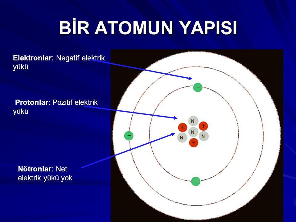 Elektronlar: Negatif elektrik yükü Protonlar: Pozitif elektrik yükü Nötronlar: Net elektrik yükü yok BİR ATOMUN YAPISI