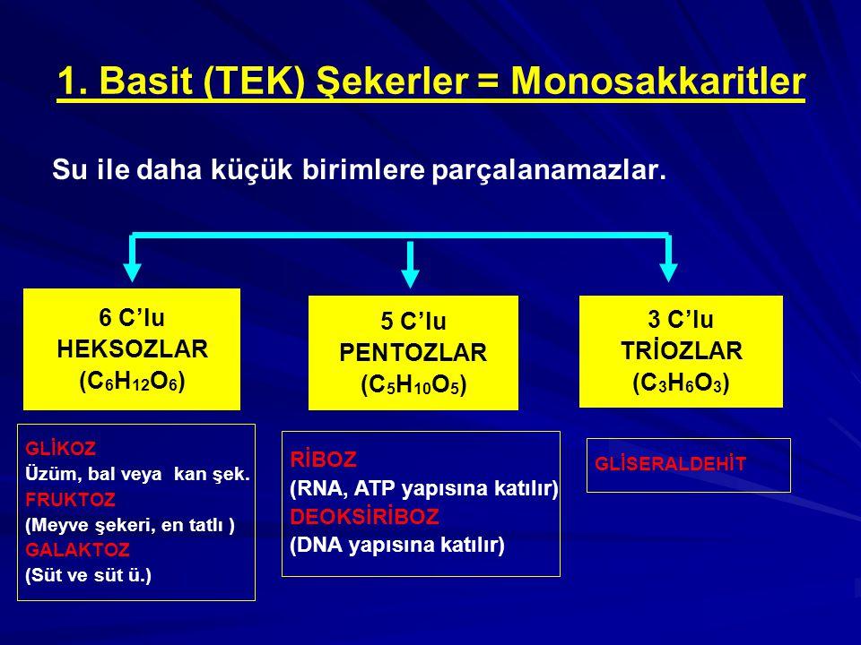 1. Basit (TEK) Şekerler = Monosakkaritler Su ile daha küçük birimlere parçalanamazlar. 6 C'lu HEKSOZLAR (C 6 H 12 O 6 ) 5 C'lu PENTOZLAR (C 5 H 10 O 5