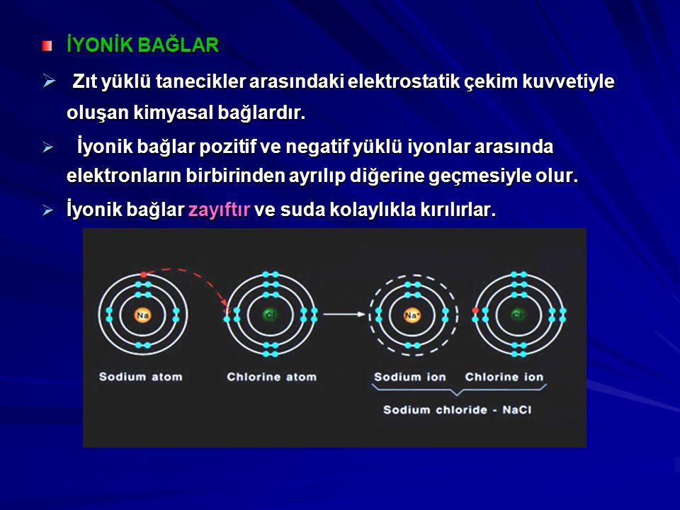 İYONİK BAĞLAR  Zıt yüklü tanecikler arasındaki elektrostatik çekim kuvvetiyle oluşan kimyasal bağlardır.  İyonik bağlar pozitif ve negatif yüklü iyo
