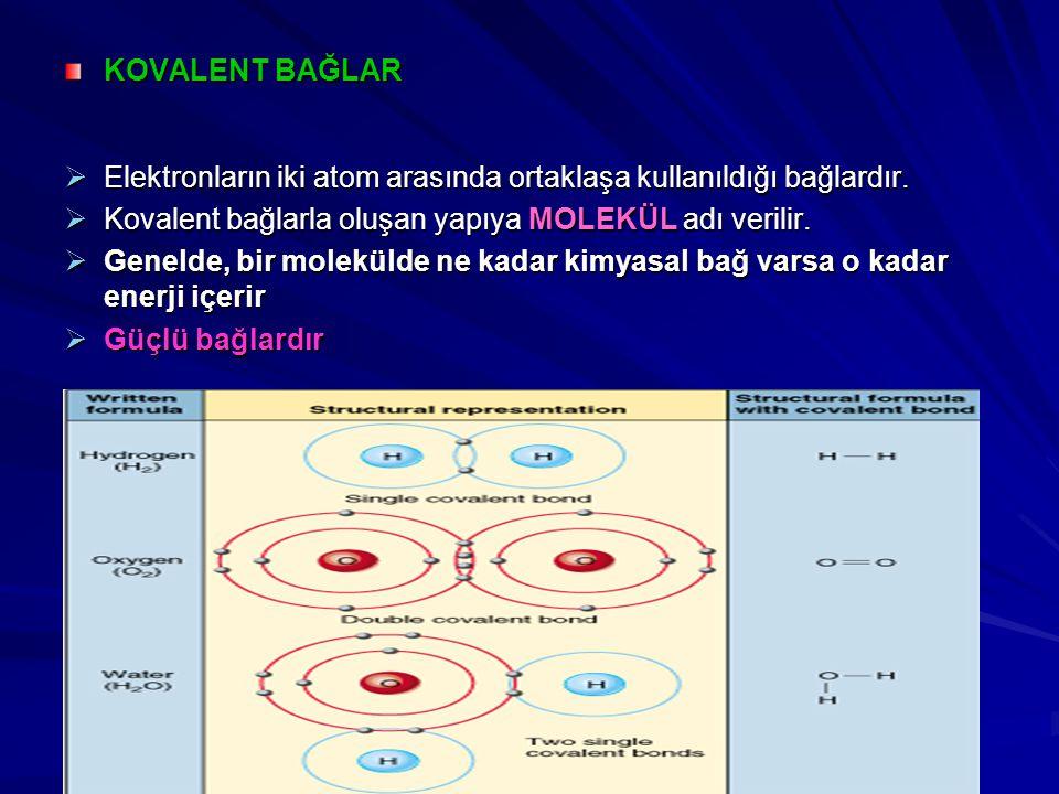 KOVALENT BAĞLAR  Elektronların iki atom arasında ortaklaşa kullanıldığı bağlardır.  Kovalent bağlarla oluşan yapıya MOLEKÜL adı verilir.  Genelde,