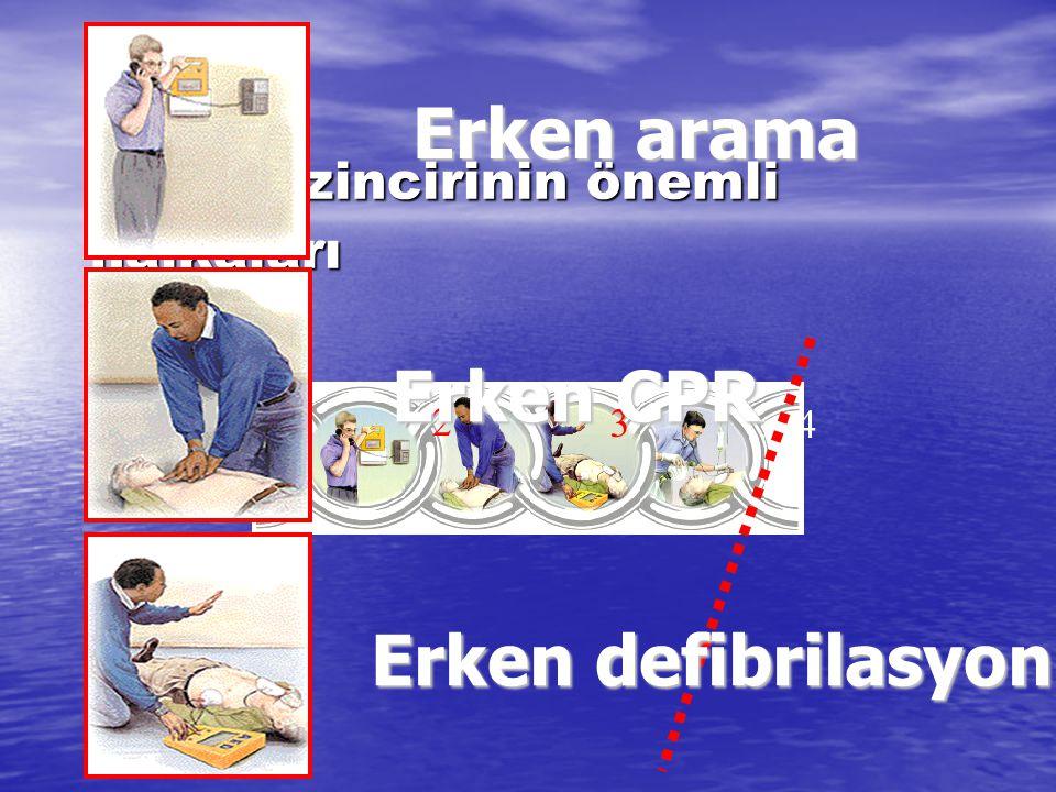 RAP A - Activate EMS ( cevapsız ise) A - Activate EMS ( cevapsız ise) – 112 'yi ara – Veya araması için birisini görevlendir P - Position on back P -