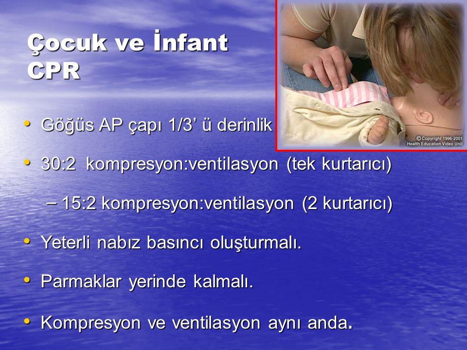 Çocuklarda CPR 1-8 yaş Bir el veya iki el Bir el veya iki el Sternum ½ alt kısmı, Sternum ½ alt kısmı, Ksifoid proses üzerine uygulamayın Ksifoid pros