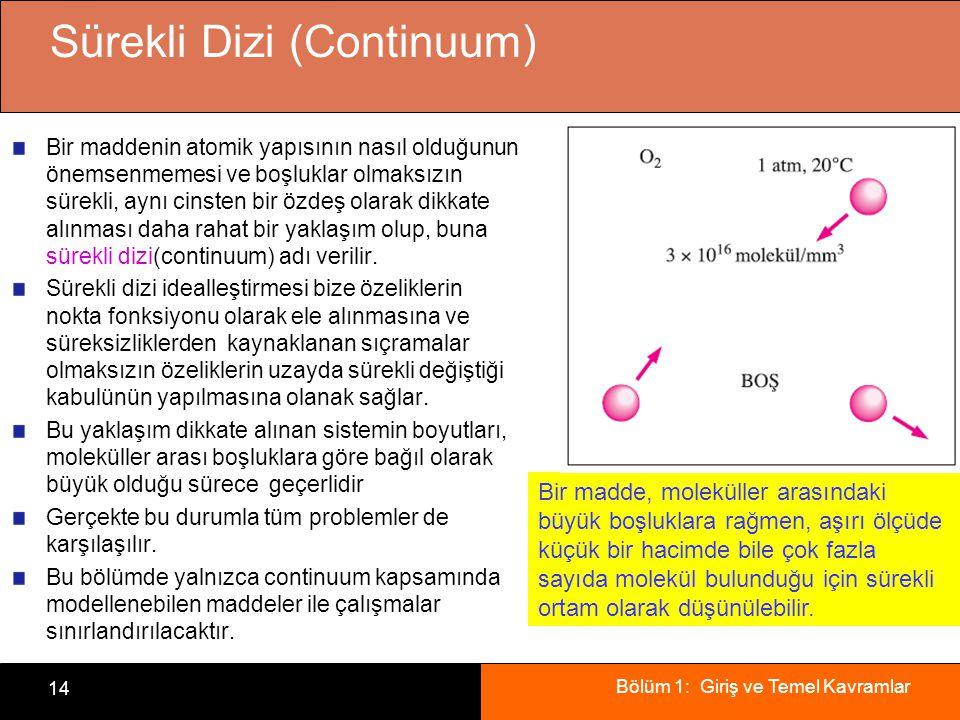 Bölüm 1: Giriş ve Temel Kavramlar 14 Sürekli Dizi (Continuum) Bir maddenin atomik yapısının nasıl olduğunun önemsenmemesi ve boşluklar olmaksızın sürekli, aynı cinsten bir özdeş olarak dikkate alınması daha rahat bir yaklaşım olup, buna sürekli dizi(continuum) adı verilir.