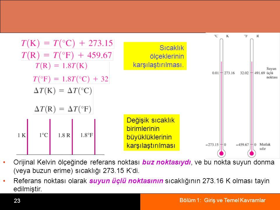 Bölüm 1: Giriş ve Temel Kavramlar 23 Sıcaklık ölçeklerinin karşılaştırılması.