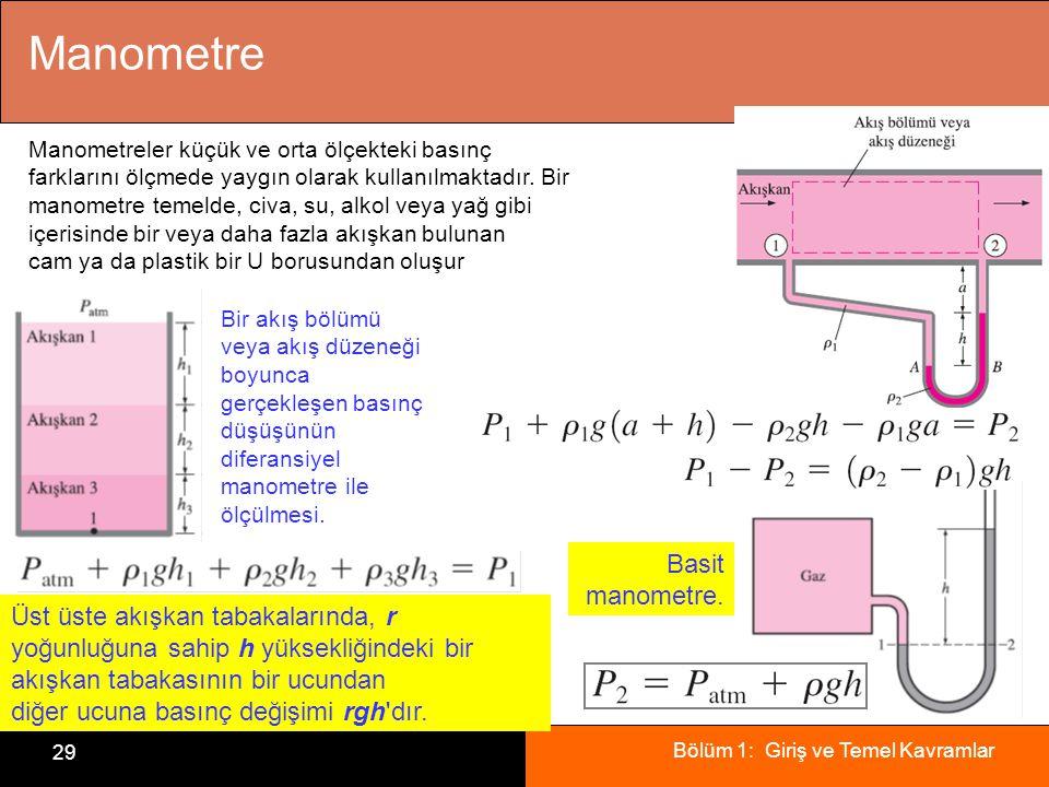 Bölüm 1: Giriş ve Temel Kavramlar 29 Manometre Üst üste akışkan tabakalarında, r yoğunluğuna sahip h yüksekliğindeki bir akışkan tabakasının bir ucundan diğer ucuna basınç değişimi rgh dır.