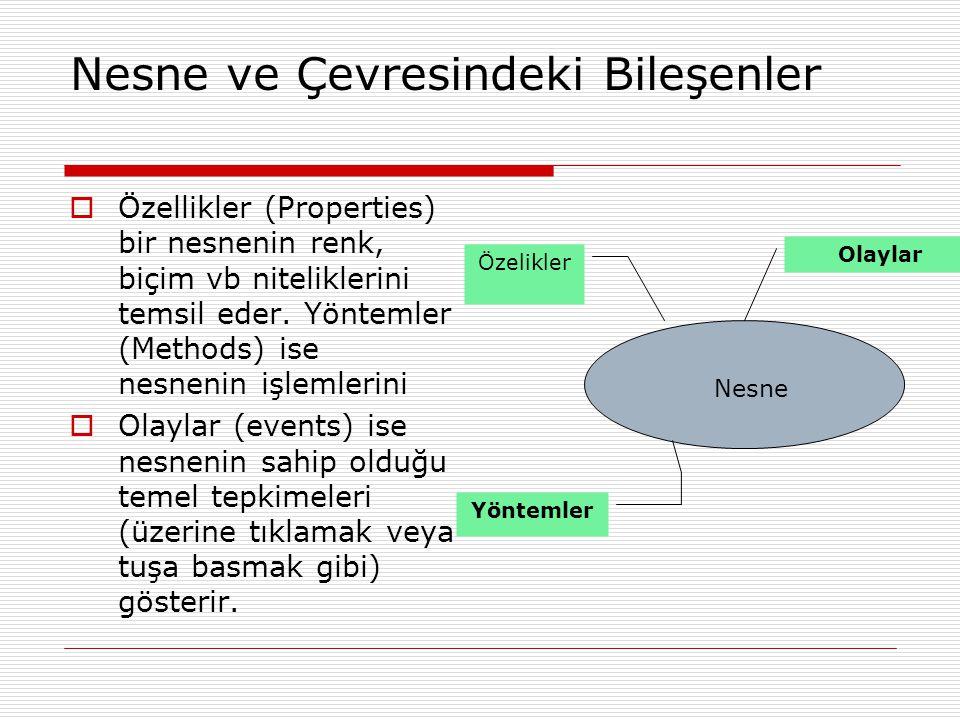 Nesne ve Çevresindeki Bileşenler  Özellikler (Properties) bir nesnenin renk, biçim vb niteliklerini temsil eder. Yöntemler (Methods) ise nesnenin işl
