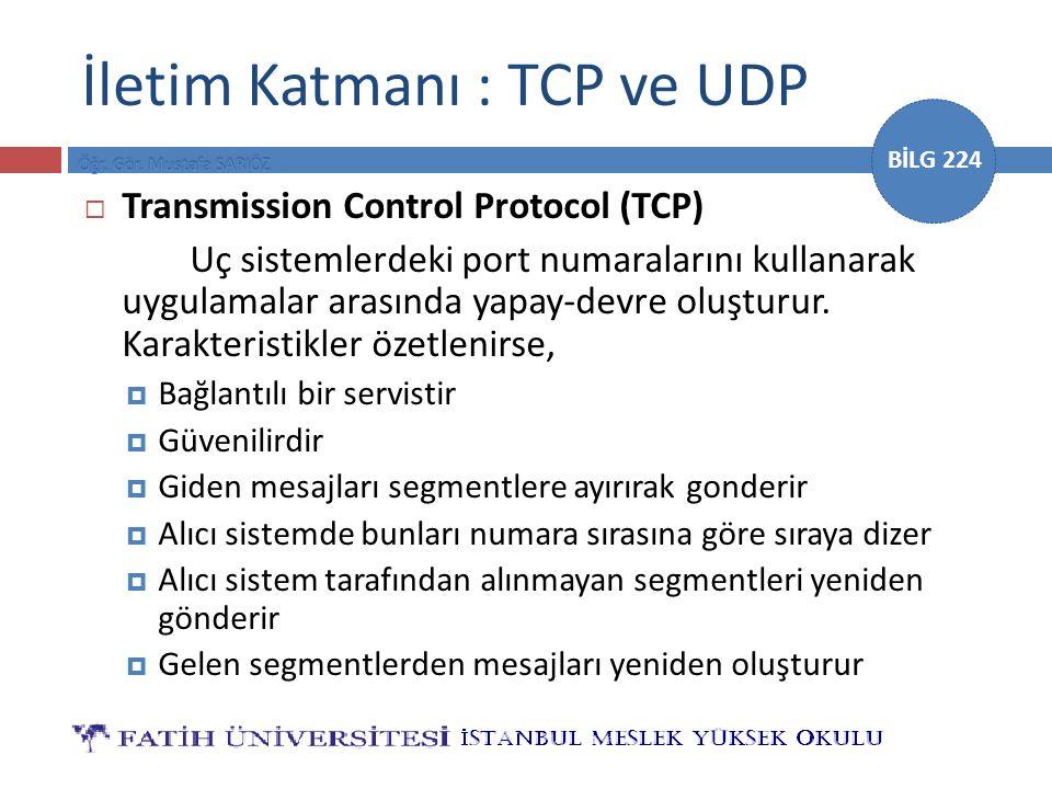 BİLG 224 İletim Katmanı : TCP ve UDP  Transmission Control Protocol (TCP) Uç sistemlerdeki port numaralarını kullanarak uygulamalar arasında yapay-de