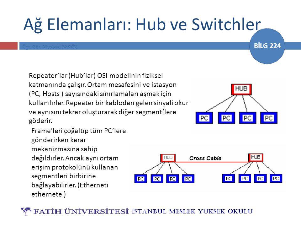 BİLG 224 Ağ Elemanları: Hub ve Switchler Repeater'lar (Hub'lar) OSI modelinin fiziksel katmanında çalışır. Ortam mesafesini ve istasyon (PC, Hosts ) s