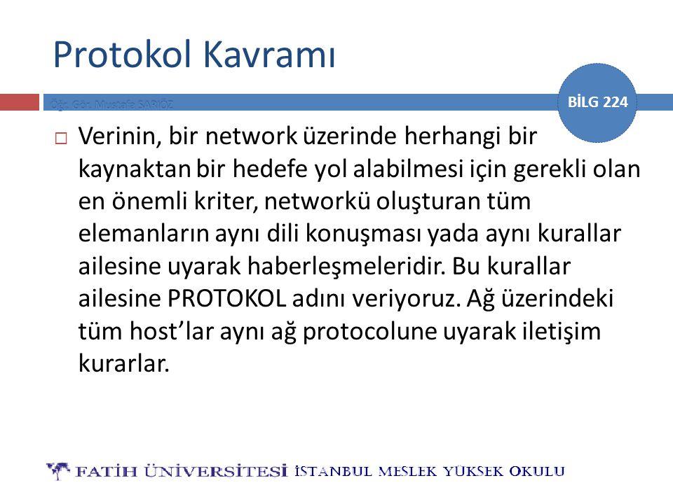 BİLG 224 Protokol Kavramı  Verinin, bir network üzerinde herhangi bir kaynaktan bir hedefe yol alabilmesi için gerekli olan en önemli kriter, networkü oluşturan tüm elemanların aynı dili konuşması yada aynı kurallar ailesine uyarak haberleşmeleridir.