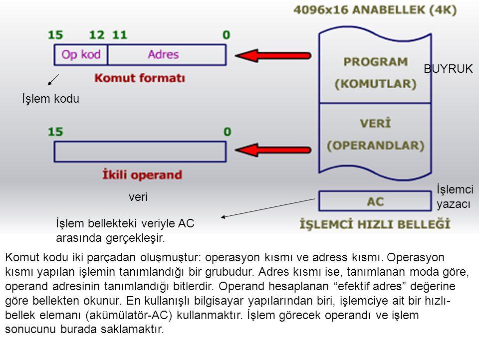 Komut kodu iki parçadan oluşmuştur: operasyon kısmı ve adress kısmı. Operasyon kısmı yapılan işlemin tanımlandığı bir grubudur. Adres kısmı ise, tanım
