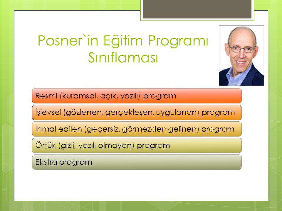 Posner`in Eğitim Programı Sınıflaması Resmi (kuramsal, açık, yazılı) programİşlevsel (gözlenen, gerçekleşen, uygulanan) programİhmal edilen (geçersiz,