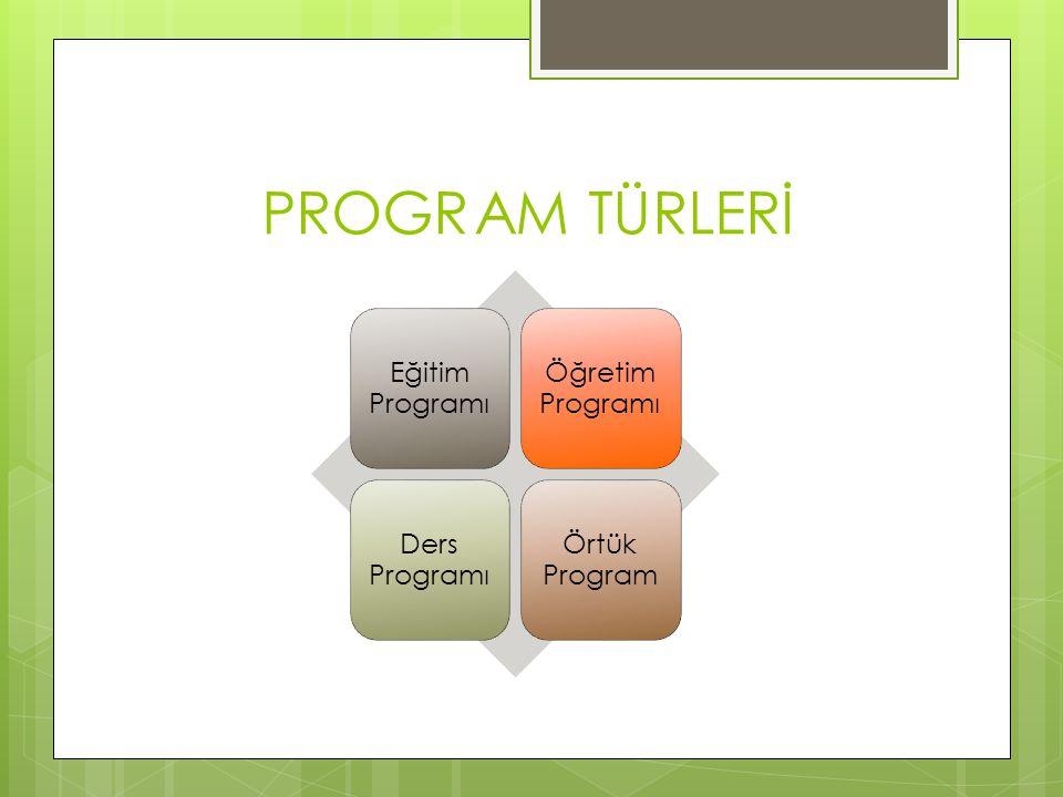 PROGRAM TÜRLERİ Eğitim Programı Öğretim Programı Ders Programı Örtük Program