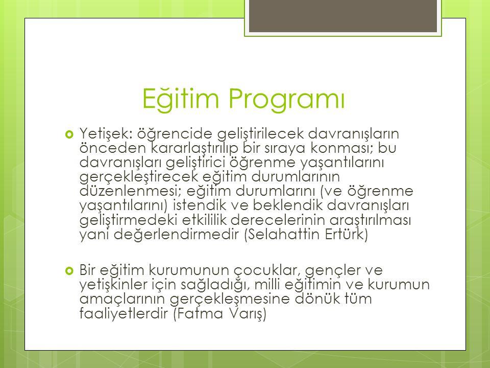 Rehber  Hazırlanan programlar öğretmenlerin anlayabileceği bir dil ve anlatımla yazılmalı, açık ve anlaşılır olmalıdır.