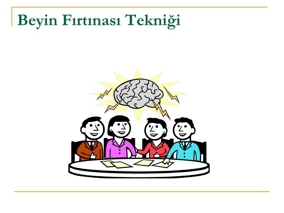 Beyin Fırtınası  Bir problem, konu hakkında hızlı düşünmek, karar vermek ve fikir üretmek için kullanılabilir.  Bir lider yönetiminde katılanlara pr