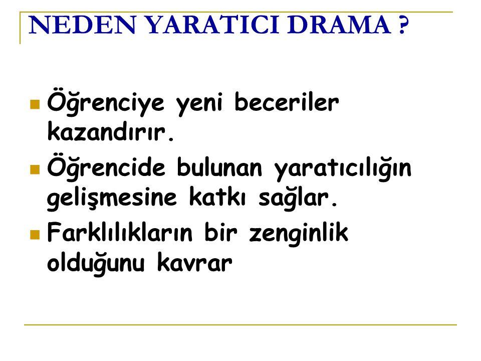 YARATICI DRAMA Yaratıcı Drama Öğrenci merkezlidir. Yaratıcı Drama öğrenciyi pasif durumdan kurtararak aktif duruma geçirir. Öğrenci yaşayarak öğrenir.