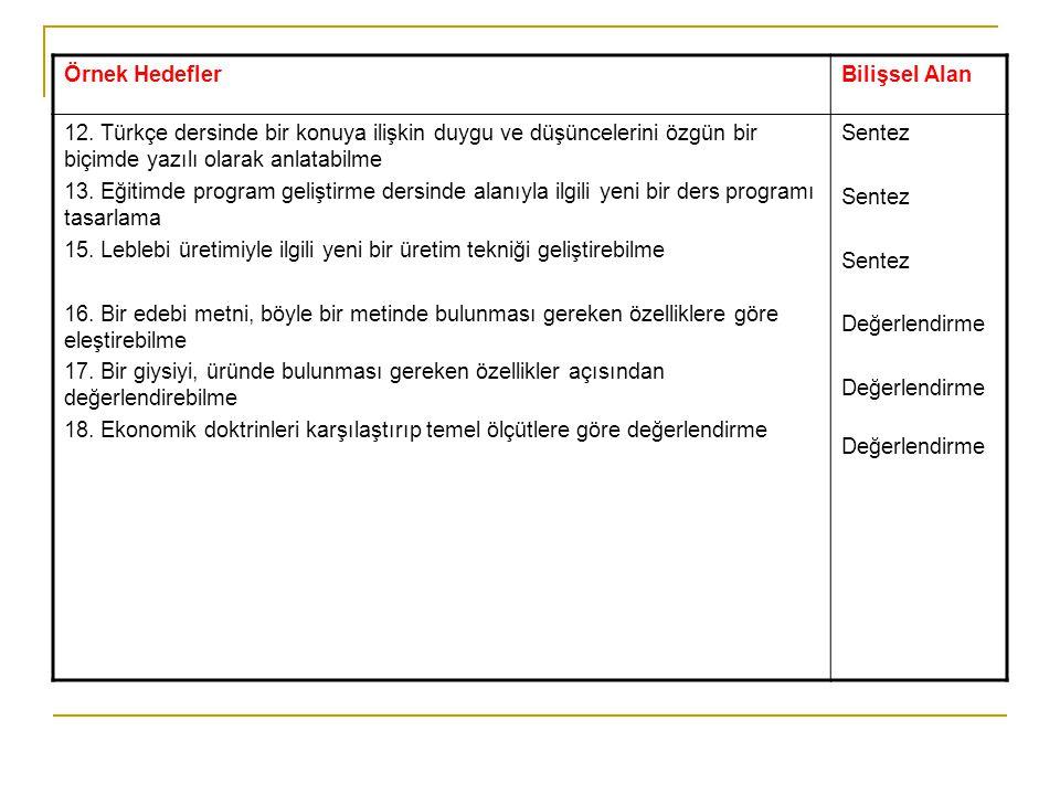 Örnek HedeflerBilişsel Alan 1. Fen bilgi dersindeki başlıca kavramları listeleme/yazma/ seçme 2. Leblebi üretiminin tarihi gelişimini söyleme 3. Giysi