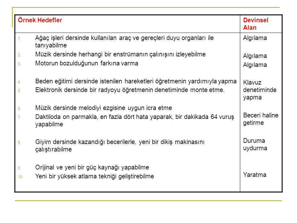 A) Uyarılma/Gözleme/Algılama: Bu basamakta davranış modelleri ya da örnekleri kişiye sunulur.
