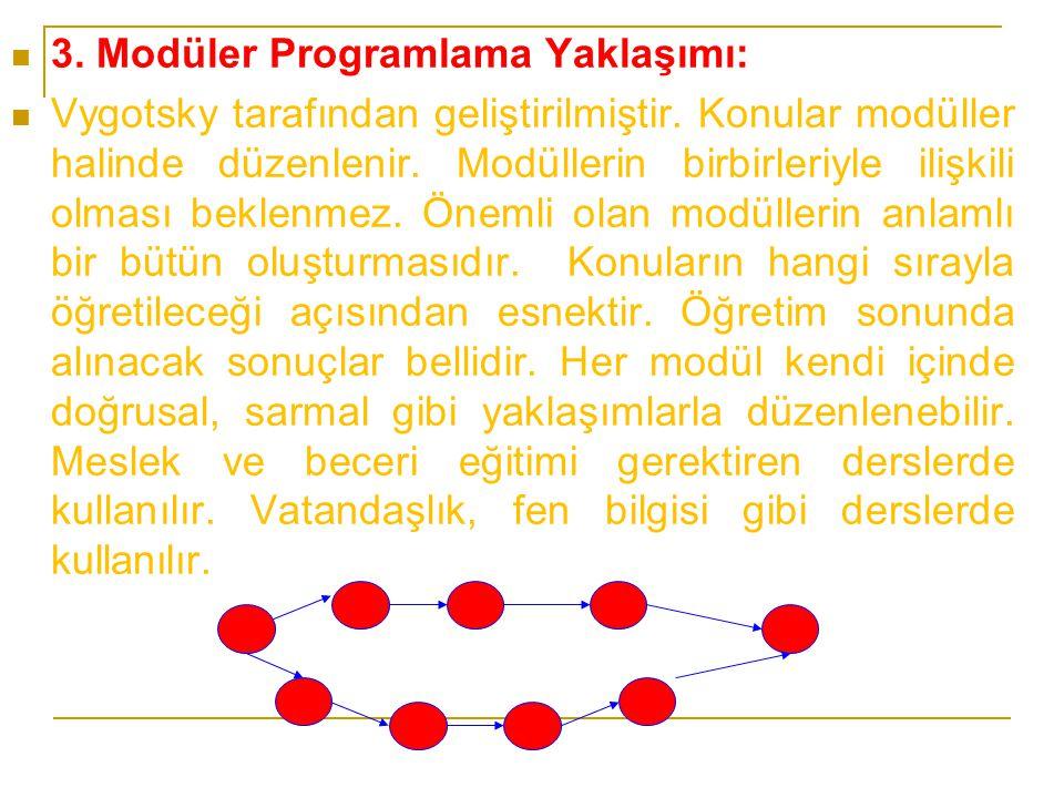 2. Sarmal Programlama Yaklaşımı: Bruner tarafından önerilmiştir. İçerik, doğrusal bir sıra izlemez. Daha önce öğrenilmiş konular gerektikçe tekrar edi