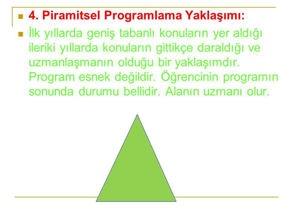3. Modüler Programlama Yaklaşımı: Vygotsky tarafından geliştirilmiştir. Konular modüller halinde düzenlenir. Modüllerin birbirleriyle ilişkili olması