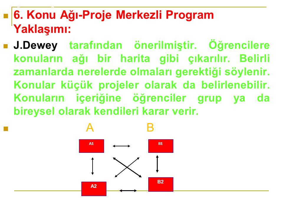 6.Konu Ağı-Proje Merkezli Program Yaklaşımı: J.Dewey tarafından önerilmiştir.