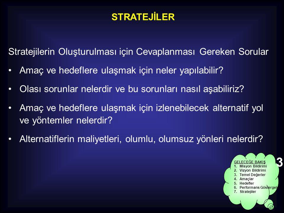 STRATEJİLER GELECEĞE BAKIŞ 1.Misyon Bildirimi 2.Vizyon Bildirimi 3.Temel Değerler 4.Amaçlar 5.Hedefler 6.Performans Göstergeleri 7.Stratejiler 3 Strat