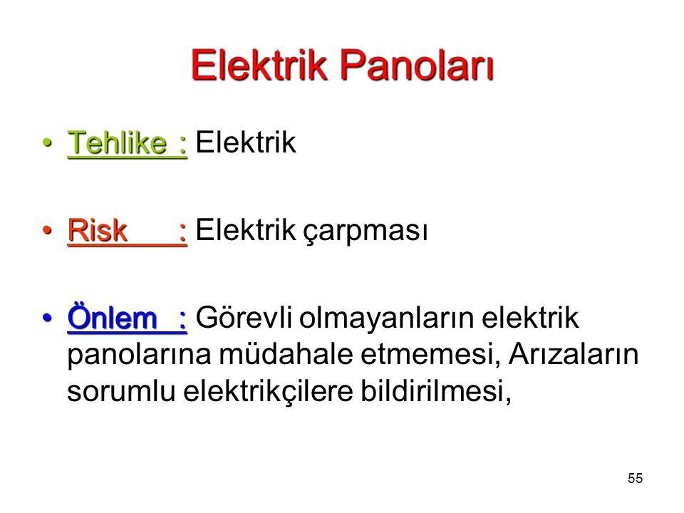 55 Elektrik Panoları Tehlike:Tehlike: Elektrik Risk:Risk: Elektrik çarpması Önlem:Önlem: Görevli olmayanların elektrik panolarına müdahale etmemesi, A