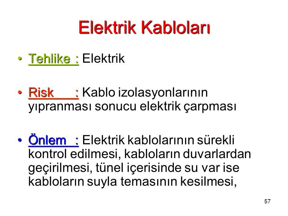 57 Elektrik Kabloları Tehlike:Tehlike: Elektrik Risk:Risk: Kablo izolasyonlarının yıpranması sonucu elektrik çarpması Önlem:Önlem: Elektrik kabloların