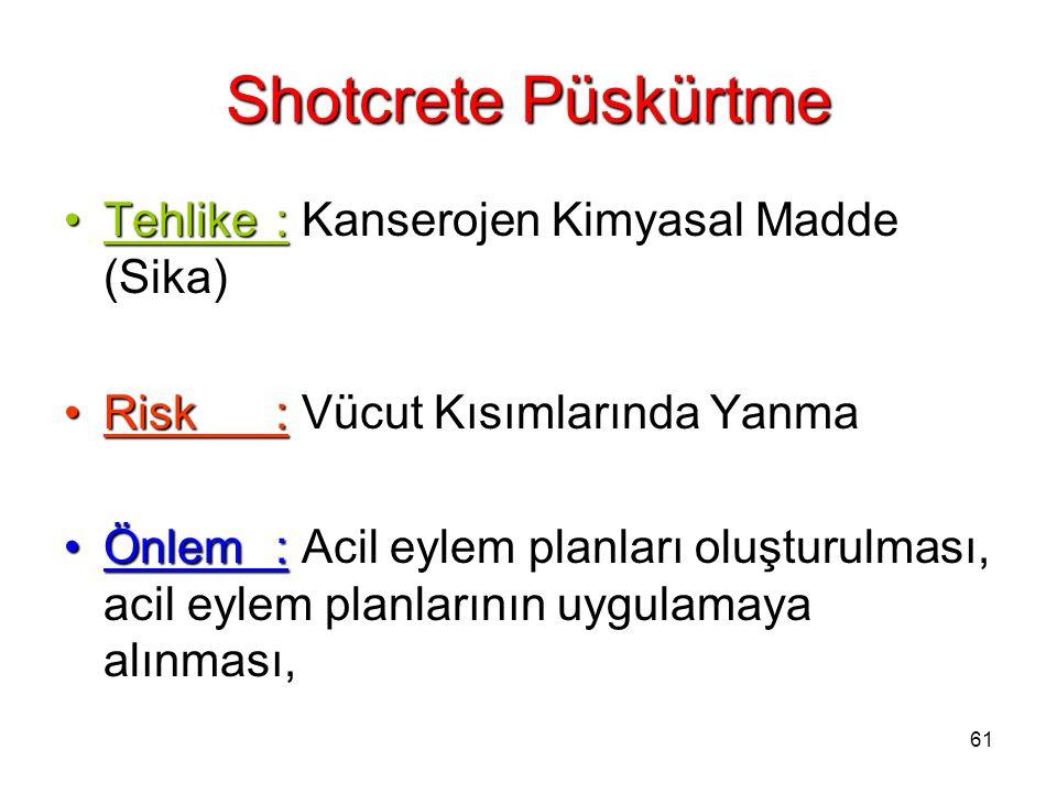 61 Shotcrete Püskürtme Tehlike:Tehlike: Kanserojen Kimyasal Madde (Sika) Risk:Risk: Vücut Kısımlarında Yanma Önlem:Önlem: Acil eylem planları oluşturu