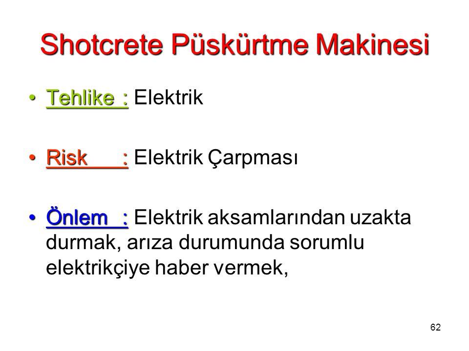 62 Shotcrete Püskürtme Makinesi Tehlike:Tehlike: Elektrik Risk:Risk: Elektrik Çarpması Önlem:Önlem: Elektrik aksamlarından uzakta durmak, arıza durumu