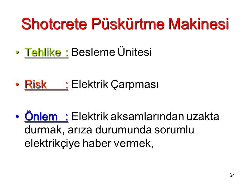 64 Shotcrete Püskürtme Makinesi Tehlike:Tehlike: Besleme Ünitesi Risk:Risk: Elektrik Çarpması Önlem:Önlem: Elektrik aksamlarından uzakta durmak, arıza