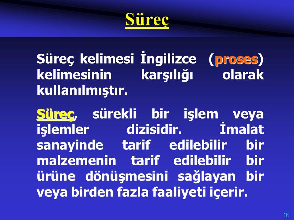 16 Süreç proses Süreç kelimesi İngilizce (proses) kelimesinin karşılığı olarak kullanılmıştır. Süreç Süreç, sürekli bir işlem veya işlemler dizisidir.
