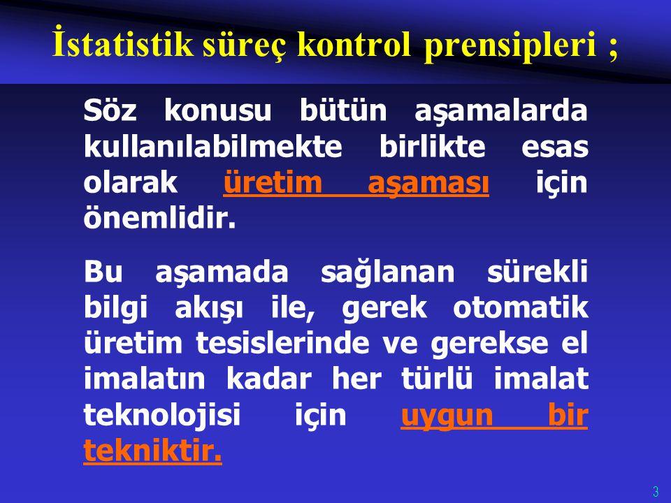 3 İstatistik süreç kontrol prensipleri ; Söz konusu bütün aşamalarda kullanılabilmekte birlikte esas olarak üretim aşaması için önemlidir.