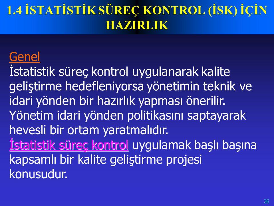 36 1.4 İSTATİSTİK SÜREÇ KONTROL (İSK) İÇİN HAZIRLIK Genel İstatistik süreç kontrol uygulanarak kalite geliştirme hedefleniyorsa yönetimin teknik ve id