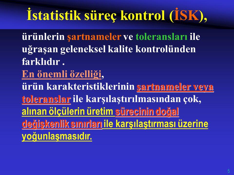 5 İstatistik süreç kontrol (İSK), ürünlerin şartnameler ve toleransları ile uğraşan geleneksel kalite kontrolünden farklıdır.