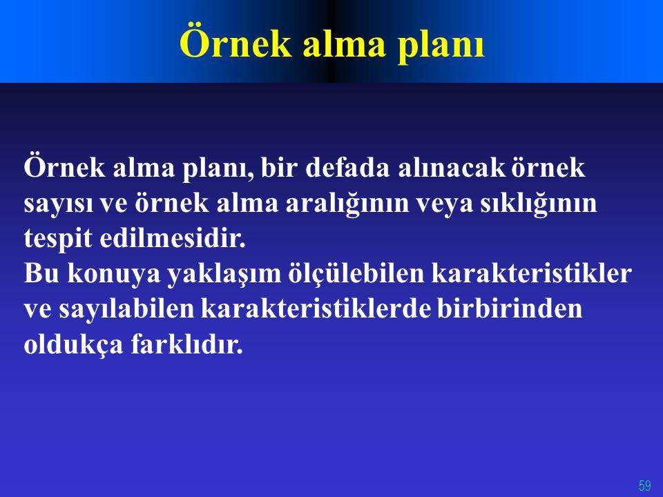 59 Örnek alma planı Örnek alma planı, bir defada alınacak örnek sayısı ve örnek alma aralığının veya sıklığının tespit edilmesidir.