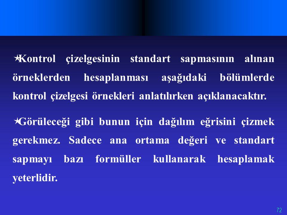 72  Kontrol çizelgesinin standart sapmasının alınan örneklerden hesaplanması aşağıdaki bölümlerde kontrol çizelgesi örnekleri anlatılırken açıklanacaktır.