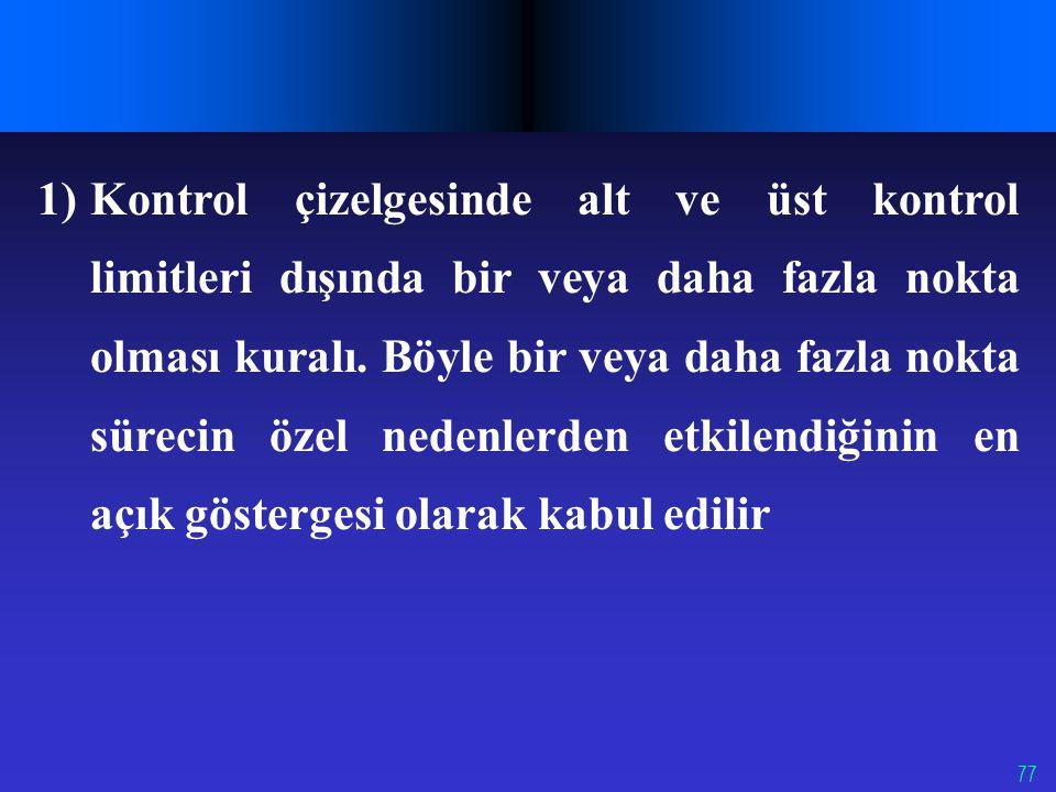 77 1)Kontrol çizelgesinde alt ve üst kontrol limitleri dışında bir veya daha fazla nokta olması kuralı.