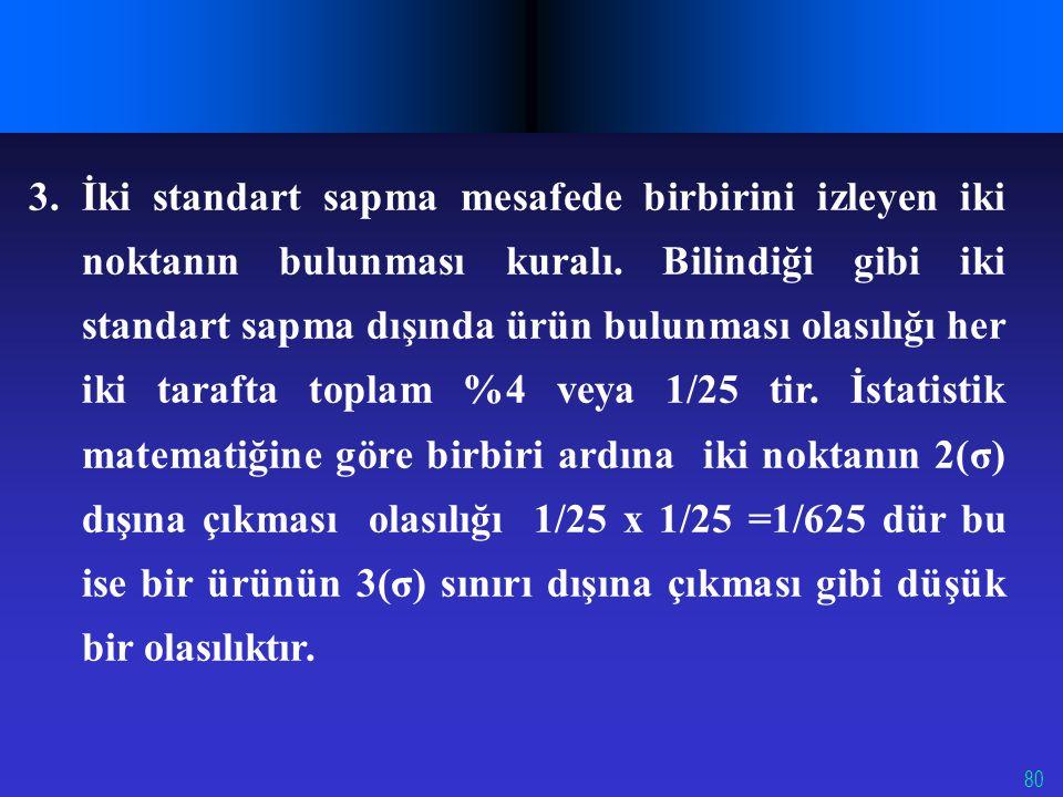80 3. İki standart sapma mesafede birbirini izleyen iki noktanın bulunması kuralı. Bilindiği gibi iki standart sapma dışında ürün bulunması olasılığı
