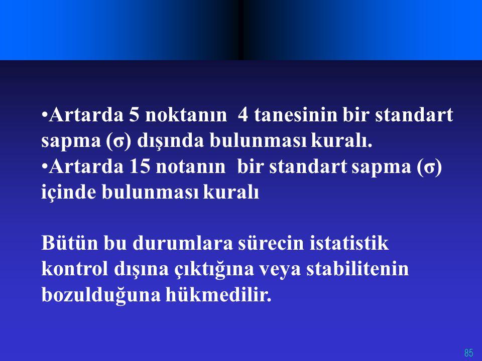 85 Artarda 5 noktanın 4 tanesinin bir standart sapma (σ) dışında bulunması kuralı. Artarda 15 notanın bir standart sapma (σ) içinde bulunması kuralı B